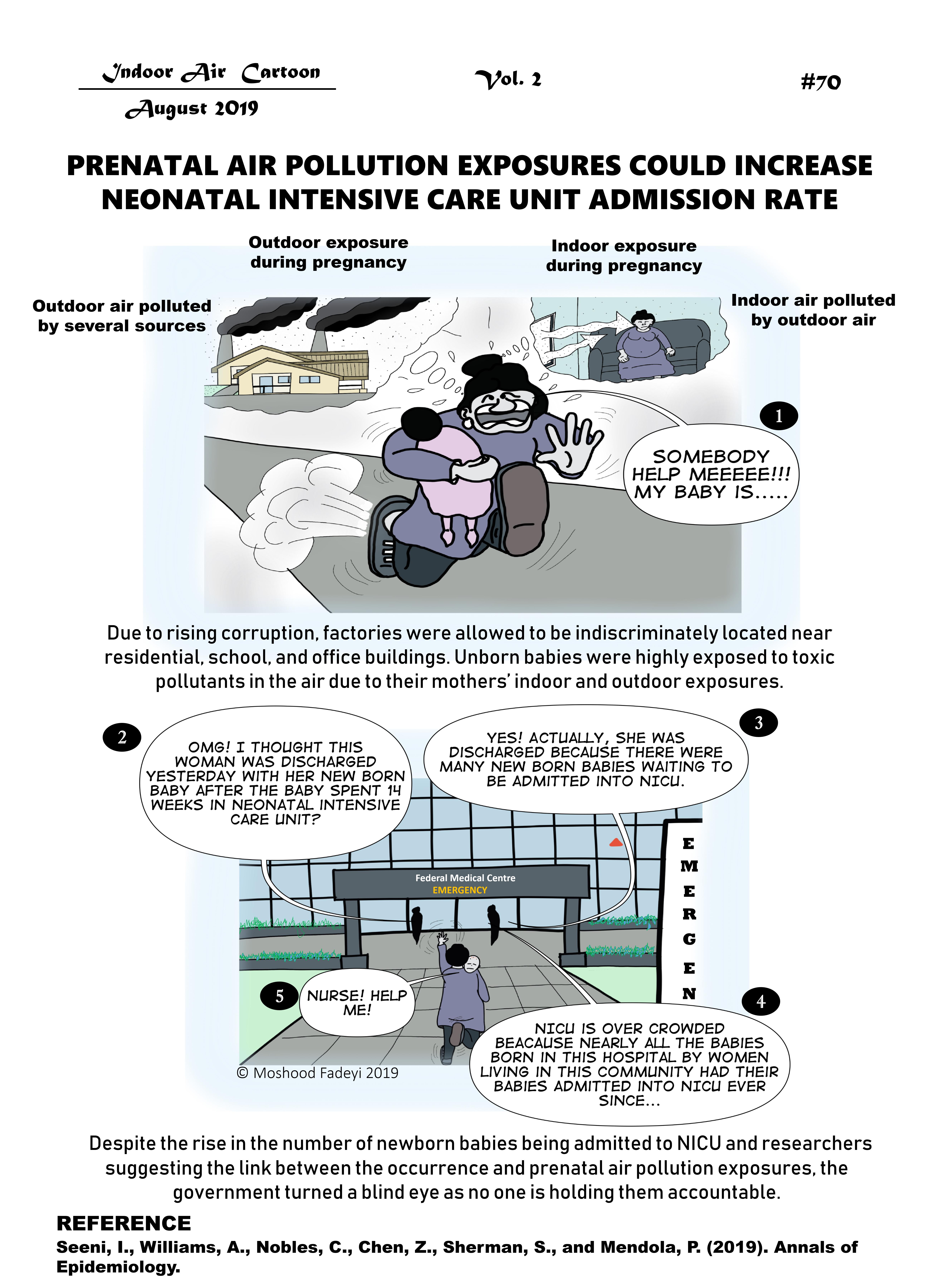 70. NICU admissions_70